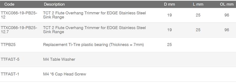 TCT-2-Flute-Overhang-Trimmer-Chart